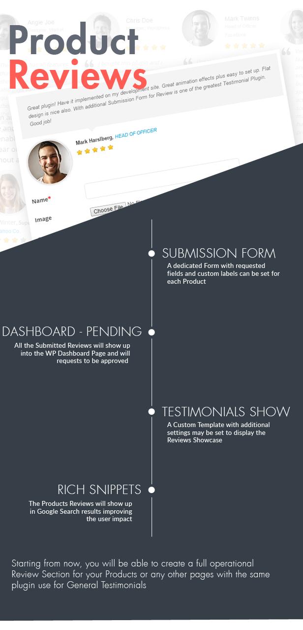 Testimonials Showcase for Visual Composer Plugin - 6